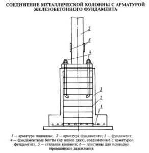 Схема соединения металлической колонны с арматурой фундамента
