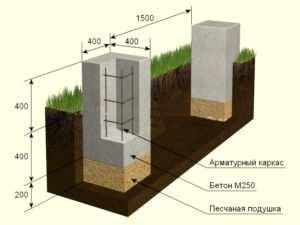 Монолитный столбчатый фундамент под металлическую колонну