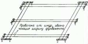 Схема разметки фундамента с указанием ширины