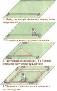 Пошаговая инструкция определения прямогоугла