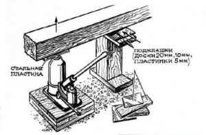 Схематическое отображение проведения правильного ремонта основания деревянного дома