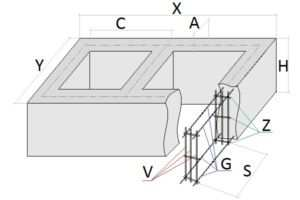 Схема расчета ленточного фундамента с учетом всех величин