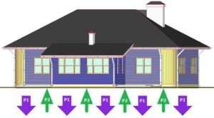 Эскиз с указанием нагрузок грунта и здания для расчета основания здания