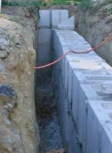 Расчетная глубина, ширина и высота ленточного основания здания