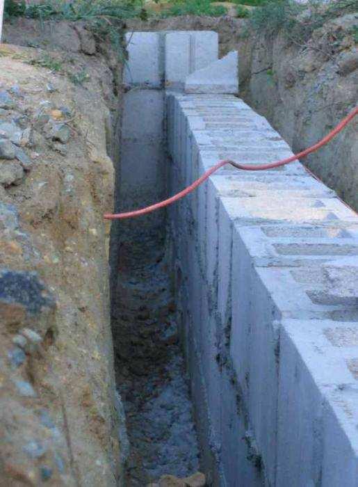Ширина и глубина ленточного фундамента: нормативы, минимальные размеры