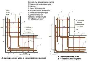 Схема углового армирования каркаса ленточного фундамента