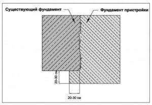 Схема жесткого соединения двух фундаментов дома