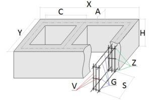 Схема величин учитываемых при расчете бетона