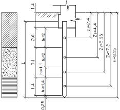 Схематическое отображение расчета несущей способности свай оснований
