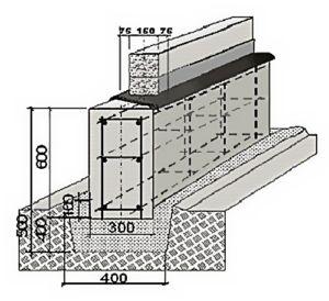 Схема фундамента для гаража с армированием