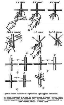 Сехматичный чертеж вязки арматуры крючком